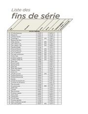 availability fr fr 5