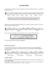 Fichier PDF les intervalles