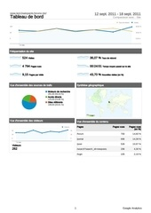 analytics www les12salopards forumc biz 20110912 20110918 dashboardreport