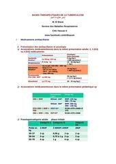 Fichier PDF bases therapeutiques de la tuberculose word