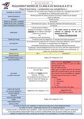 Fichier PDF regles rugby moins de 15 ans a xv