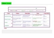 module 1 6eme pdf