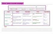 module 2 6eme pdf