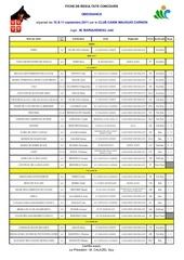 fiche de resultats concours obeissance 10 11 septembre 2011 ccmc