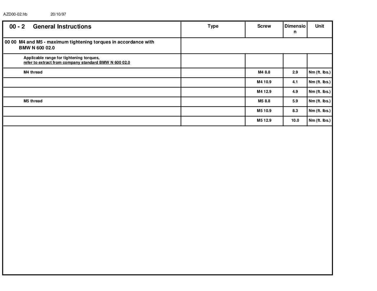 Couples de serrage dynamom - Fichier PDF