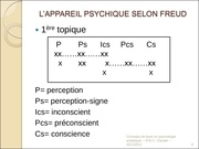 UE 1.1.S1 Psychologie Analytique.pdf - page 6/25