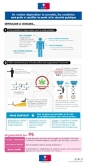 argumentaire ump contre la depenalisation du cannabis 0