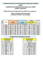 Fichier PDF championnat d ete2011 classement final