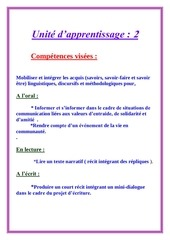unit d apprentissage de 4eme