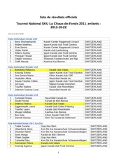Fichier PDF sku la chx de fds11 enfants resultats