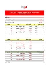 resultats france1 final