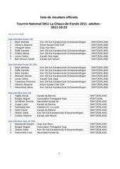 Fichier PDF sku la chx de fds2011 adultes resultats 1