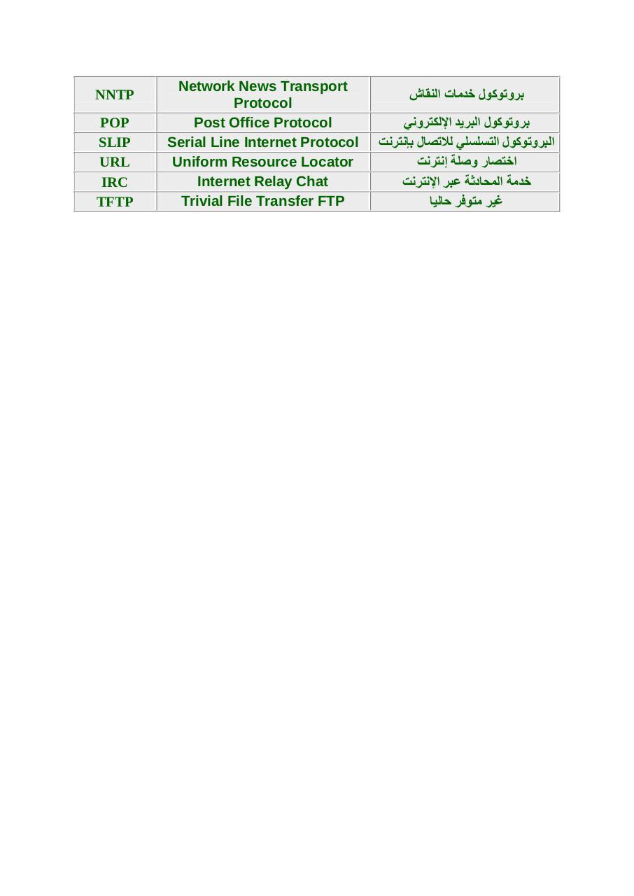 المصطلح par RACHID - abreviation informatique pdf - Fichier PDF