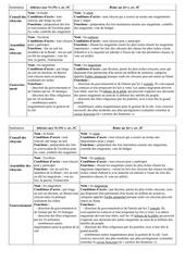 Fichier PDF fiche tableau republique romaine