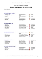 2 basel open masters 2011 results samedi