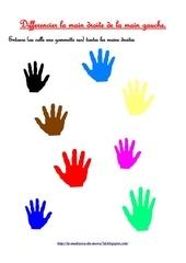 entoure les mains droites