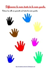 entoure les mains gauches