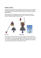 Fichier PDF exemples de poulies 1