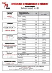 Fichier PDF grille salaire 2011