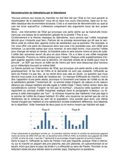 Fichier PDF deconstruction du liberalisme par le liberalisme