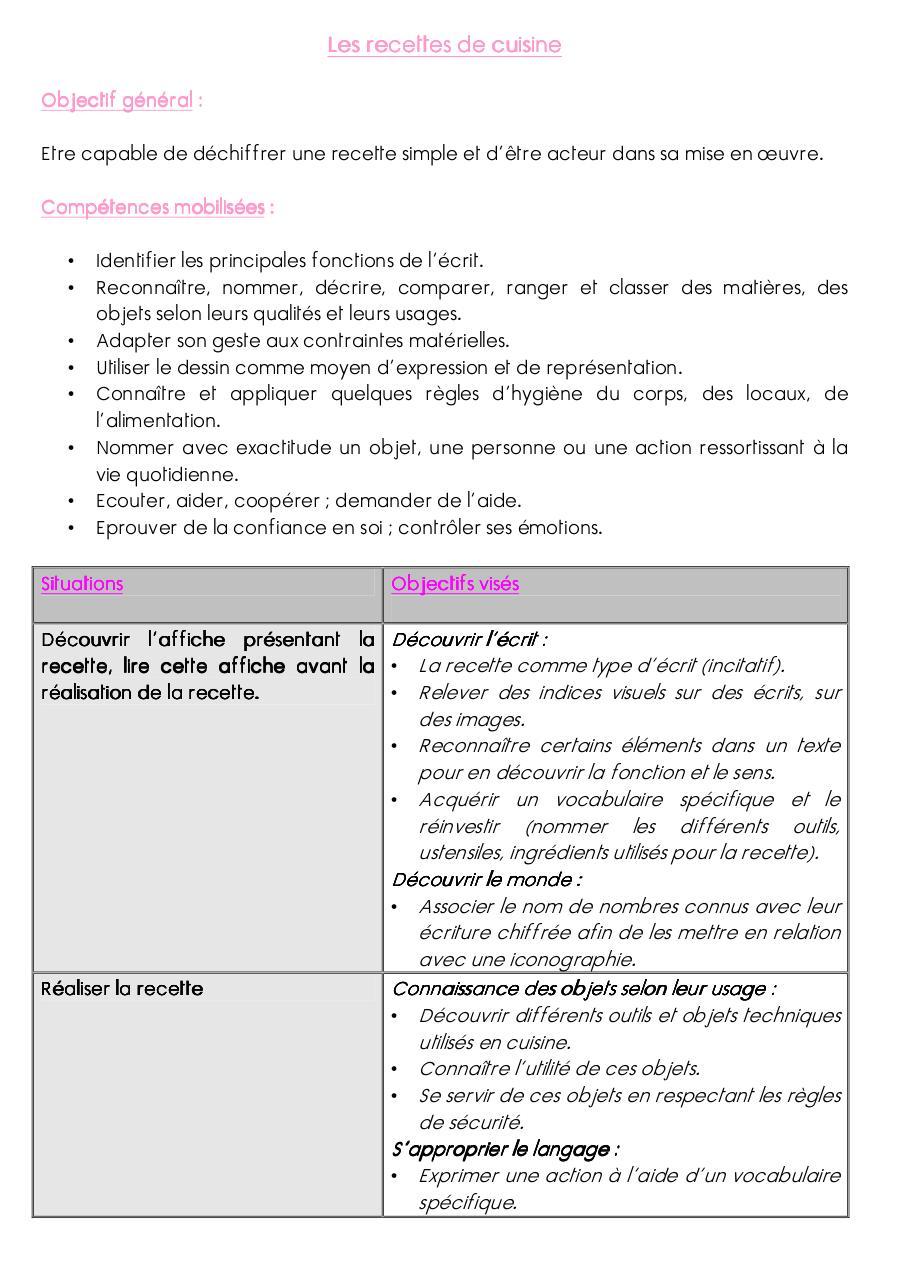 Les recettes de par caroline fichier pdf - Telecharger recette de cuisine algerienne pdf ...