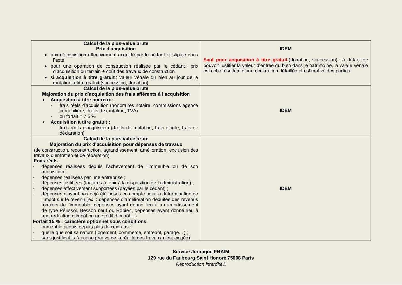 Tableau Comparatif Plus Value Immo Par Nezerzer Fichier Pdf