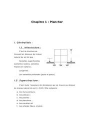 Fichier PDF chap1