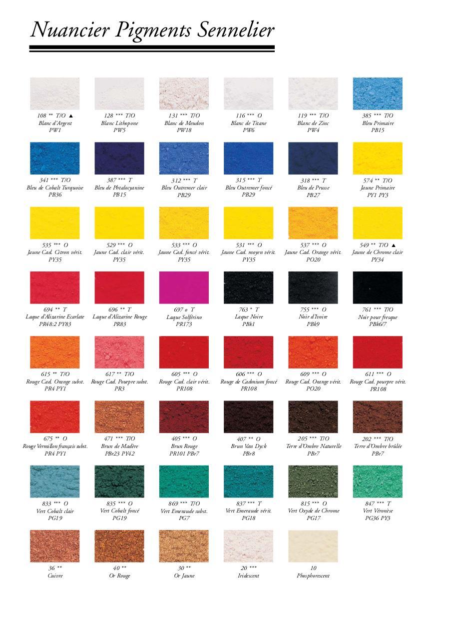 Catalogue couleur peinture pdf 20170527111054 - Nuancier interactif dulux valentine ...