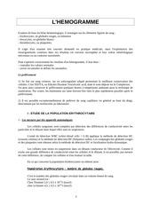 Fichier PDF hemogramme