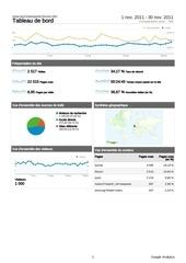 analytics www les12salopards forumc biz 201111 dashboardreport