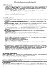 Fichier PDF fiche methode croquis