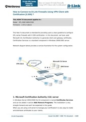 dfl 800 1600 2500 vpnwithcertification