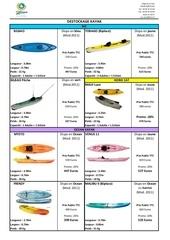 destockage kayak