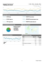 analytics www les12salopards forumc biz 201112 dashboardreport