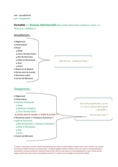 Fichier PDF formalites