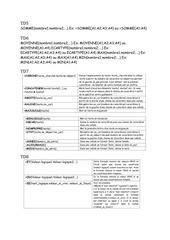 Fichier PDF fonctions excel