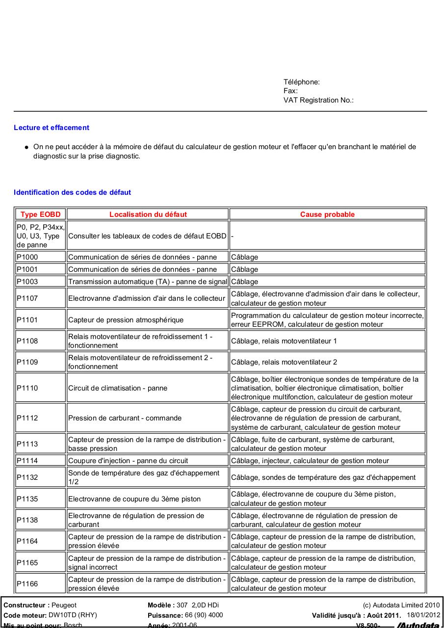 2,0 HDi DW10TED(RHY) 90ch BOSCH par Utilisateur - Fichier PDF