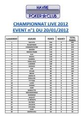 classement championnat live hpc event 1 1