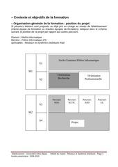 Fichier PDF programme master recherche rsd