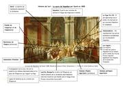 histoire de l art sacre napoleon