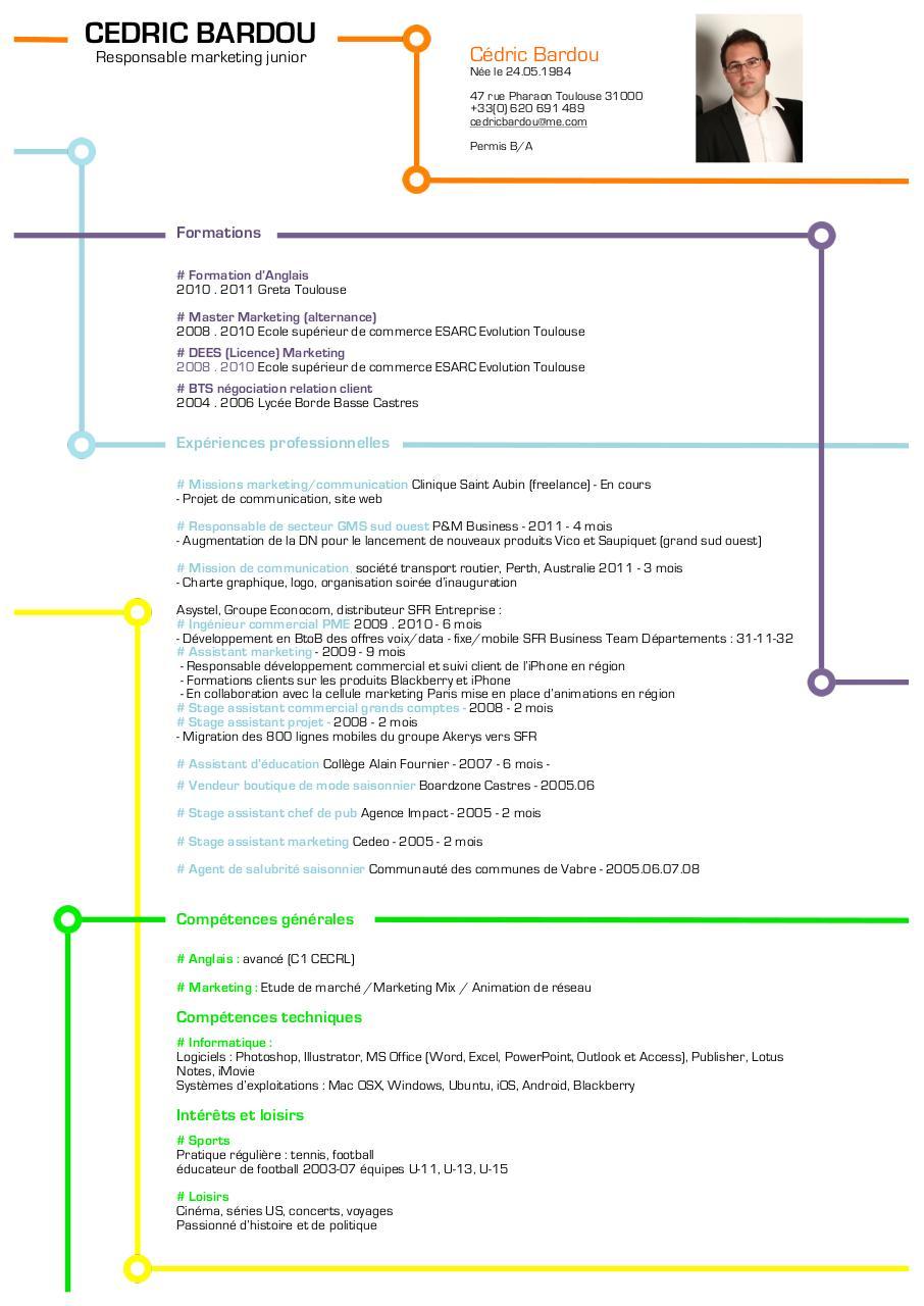 new cv docx par cedric - new cv pdf