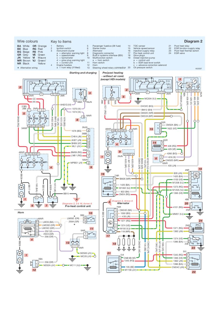 peugeot wiring diagrams 206 peugeot wiring diagram 206