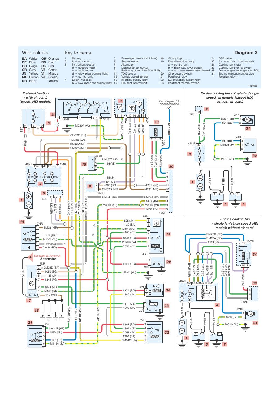 Peugeot 206 Abs Wiring Diagram - On Wiring Diagram on peugeot 505 wiring diagram, peugeot 307 fuse diagram, peugeot 508 wiring diagram, peugeot 307 owner's manual,