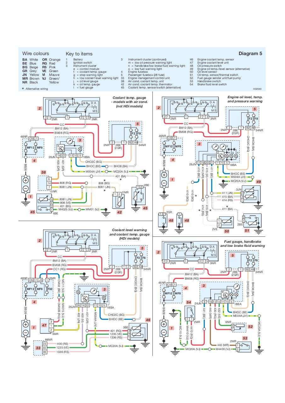 peugeot 206 headlight wiring diagram peugeot 206 horn wiring diagram