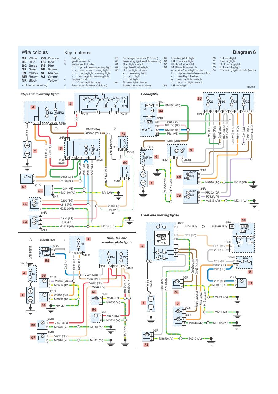 preview peugeot 206 wiring diagram 7 aper�u du fichier peugeot 206 wiring diagram pdf page 7 19 peugeot 206 headlight wiring diagram at gsmx.co