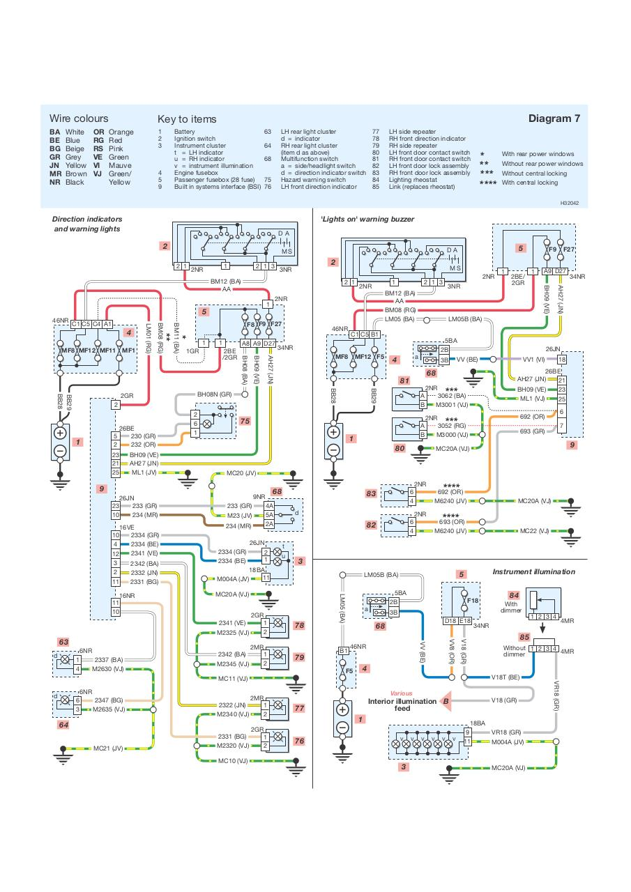 preview peugeot 206 wiring diagram 8 aper�u du fichier peugeot 206 wiring diagram pdf page 8 19 peugeot 206 headlight wiring diagram at gsmx.co