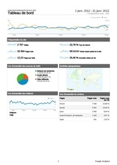 analytics www les12salopards forumc biz 201201 dashboardreport
