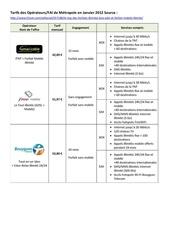comparatif tarifs metropole martinique 2012
