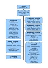 Fichier PDF organigramme 2012
