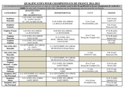 calendrierchampionnats2012